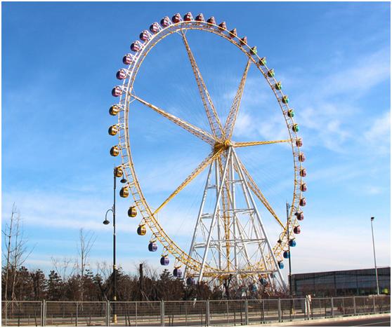 Buy Ferris wheel from China